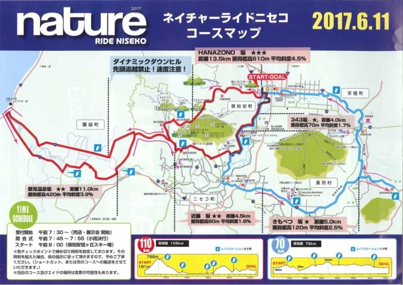 Natureride2017